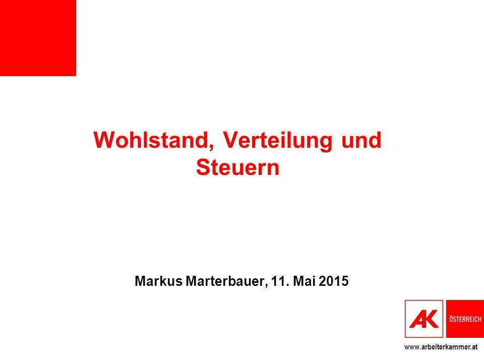 www.arbeiterkammer.at Wohlstand, Verteilung und Steuern Markus Marterbauer, 11. Mai 2015
