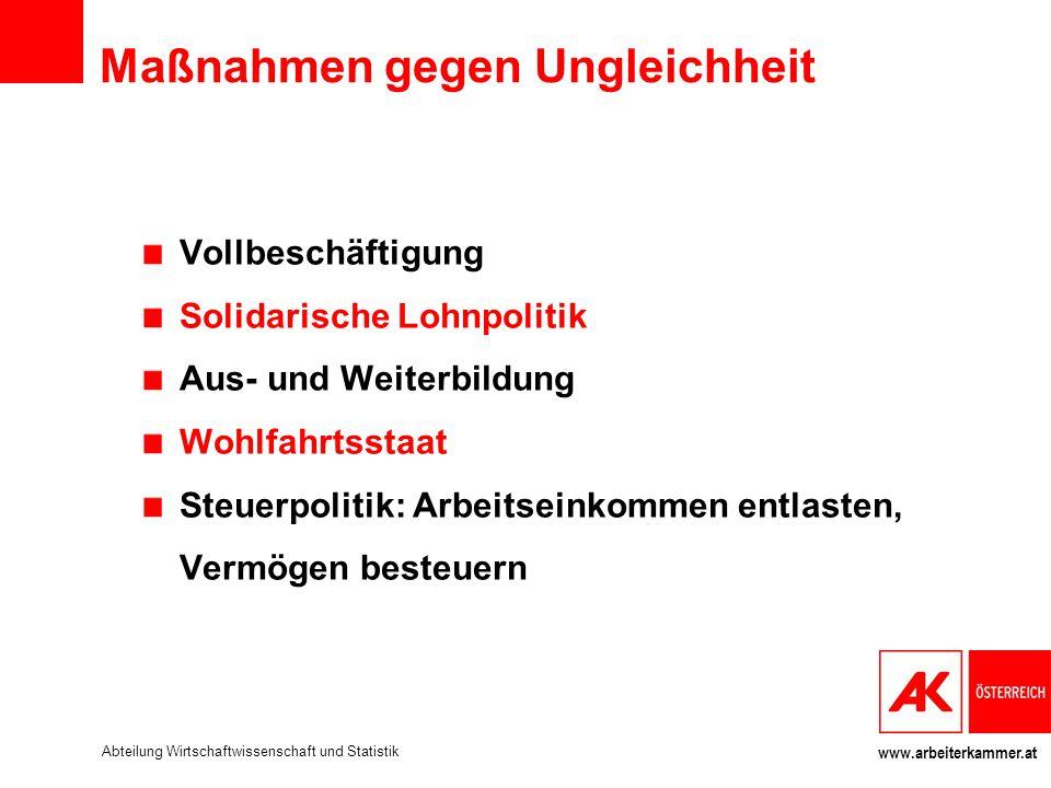 www.arbeiterkammer.at Maßnahmen gegen Ungleichheit Vollbeschäftigung Solidarische Lohnpolitik Aus- und Weiterbildung Wohlfahrtsstaat Steuerpolitik: Ar