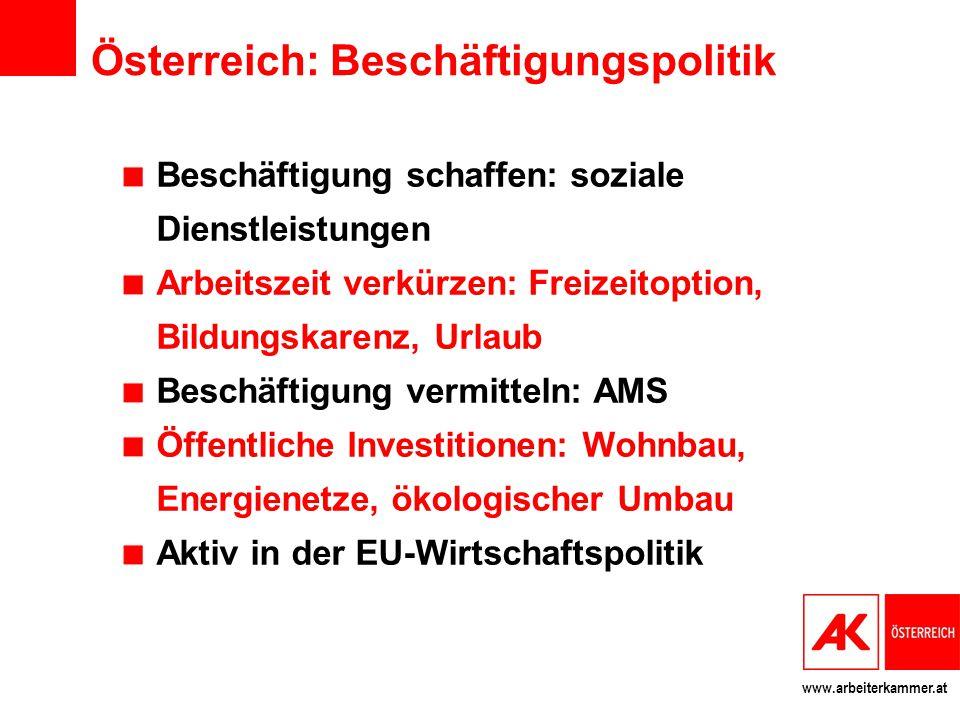 www.arbeiterkammer.at Österreich: Beschäftigungspolitik Beschäftigung schaffen: soziale Dienstleistungen Arbeitszeit verkürzen: Freizeitoption, Bildun