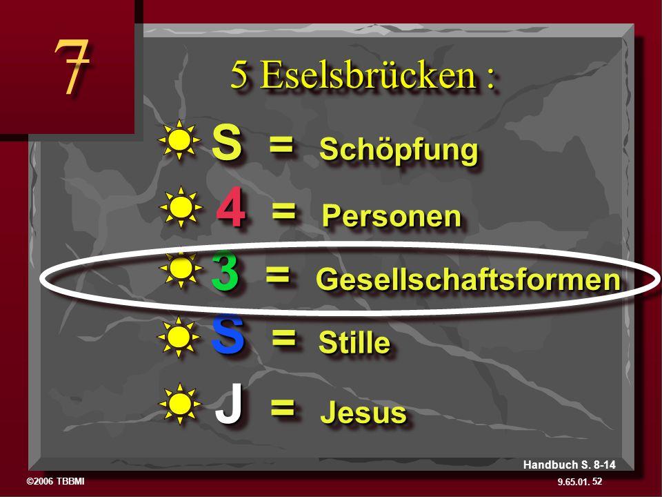 ©2006 TBBMI 9.65.01. 7 7 52 Handbuch S. 8-14 5 Eselsbrücken : J = Jesus S = Stille 3 = Gesellschaftsformen 4 = Personen S = Schöpfung