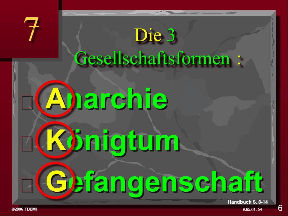 ©2006 TBBMI 9.65.01. Anarchie Anarchie Königtum Königtum Gefangenschaft Gefangenschaft Die 3 Gesellschaftsformen : 7 7 54 6 Handbuch S. 8-14