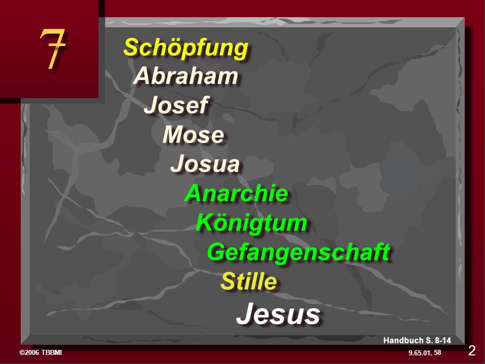 ©2006 TBBMI 9.65.01. Schöpfung Abraham Josef Mose Josua Anarchie Königtum Gefangenschaft Stille Jesus 7 7 58 2 Handbuch S. 8-14 The Last Two Folders