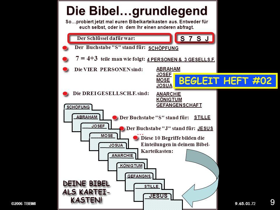 ©2006 TBBMI 9.65.01....9.65.01. 72 9 So…probiert jetzt mal euren Bibelkarteikasten aus. Entweder für euch selbst, oder in dem Ihr einen anderen abfrag