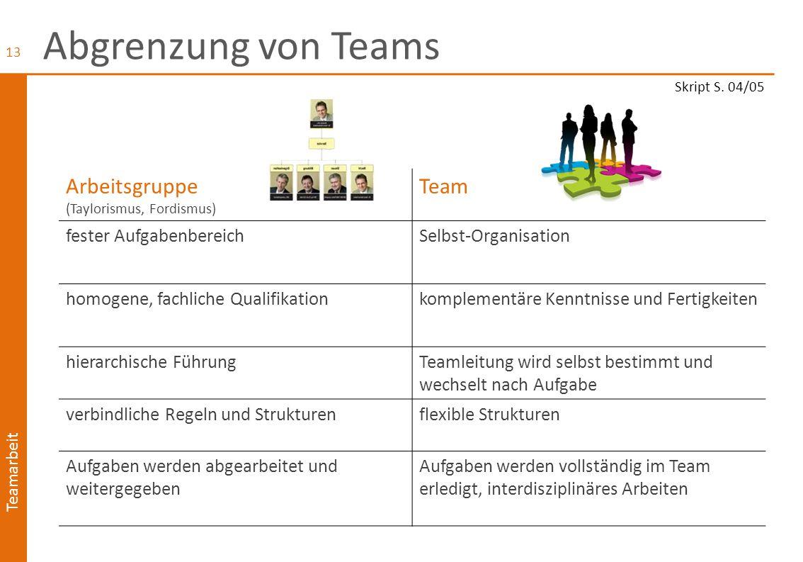 Teamarbeit Teamleitung 14