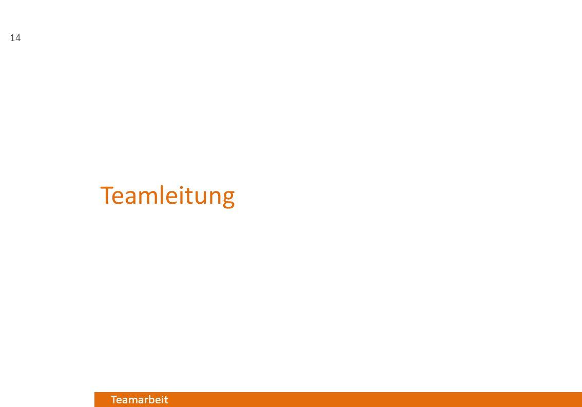 Teamarbeit Aufgaben der Teamleitung 1 = Prima inter pares Erste unter Gleichen Sachlich-organisatorische Kompetenz schafft Voraussetzungen damit das Team selbständig arbeiten kann KoordinatorIn (Projektmanagement) verteilt Aufgaben, Personal, Budget und Zeit aber keine Rollen.