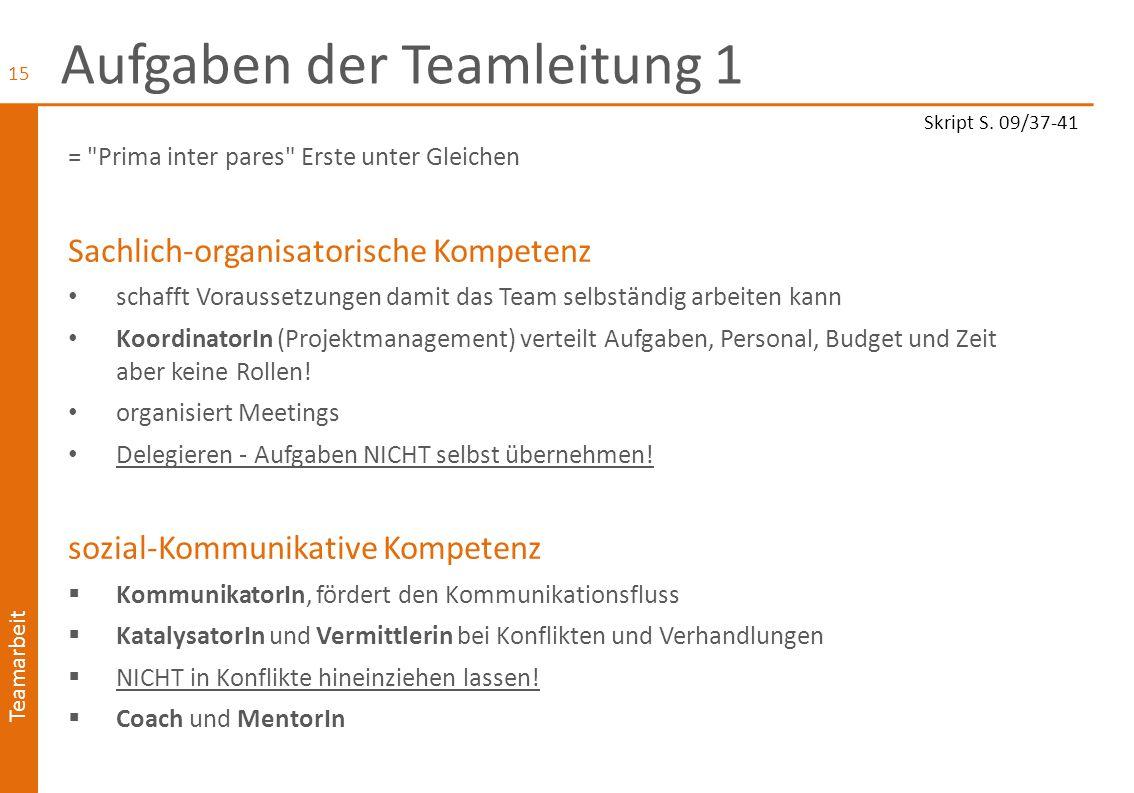 Teamarbeit Aufgaben der Teamleitung 2 Inhaltlich-fachliche Kompetenz  Grundlagen im Fachwissen  eigenes Expertenwissen methodisch-didaktische Kompetenz  unterstützt Teamentwicklung, beobachtet Prozesse  vermittelt Kommunikations-, Kreativitäts- und Präsentationstechniken z.B.