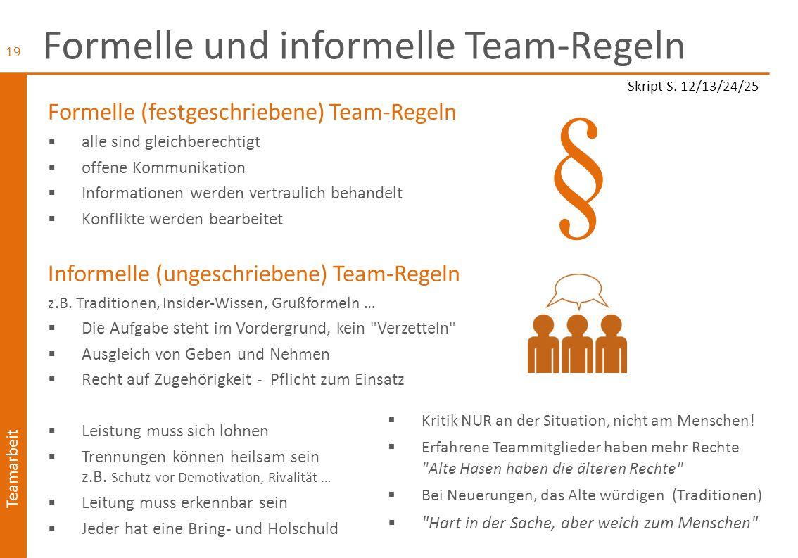 Teamarbeit Team-Moderation: Aufgaben  KEINE inhaltliche Beteiligung.