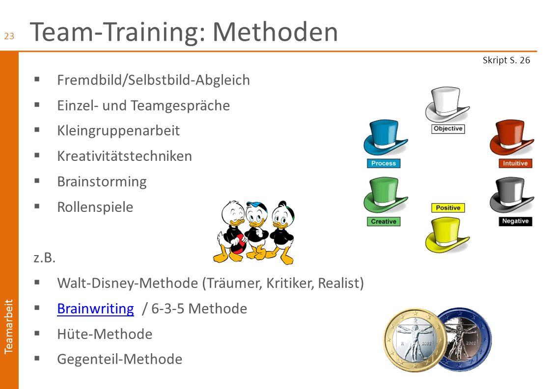 Teamarbeit Team-Building 24