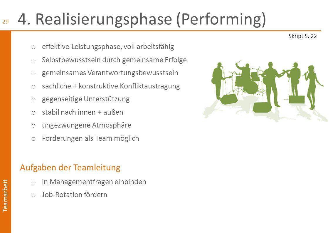 Teamarbeit 5.