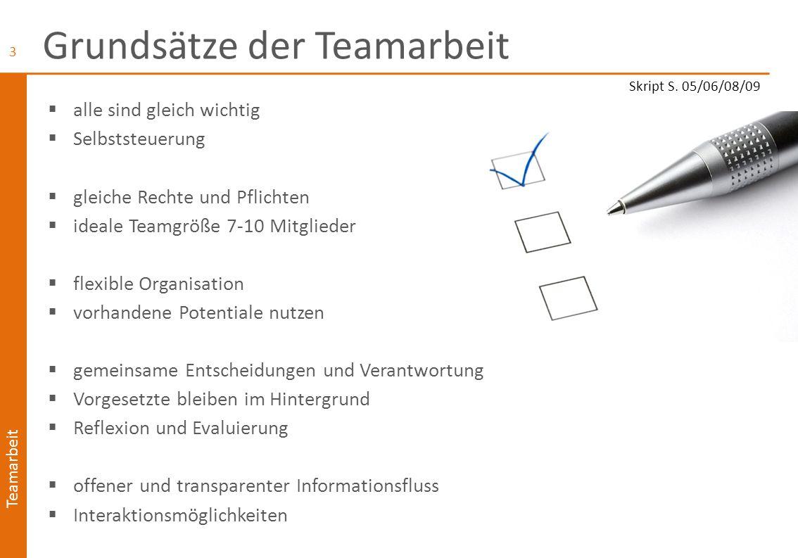 Teamarbeit Voraussetzungen für erfolgreiche Teams … durch die Geschäftsleitung  Positive Einstellung zur Teamarbeit  z.B.