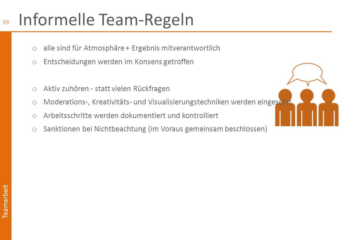 Teamarbeit Brainwriting Vorschlag 1Vorschlag 2Vorschlag 3 TeilnehmerIn 1 TeilnehmerIn 2 TeilnehmerIn 3 TeilnehmerIn 4 TeilnehmerIn 5 40