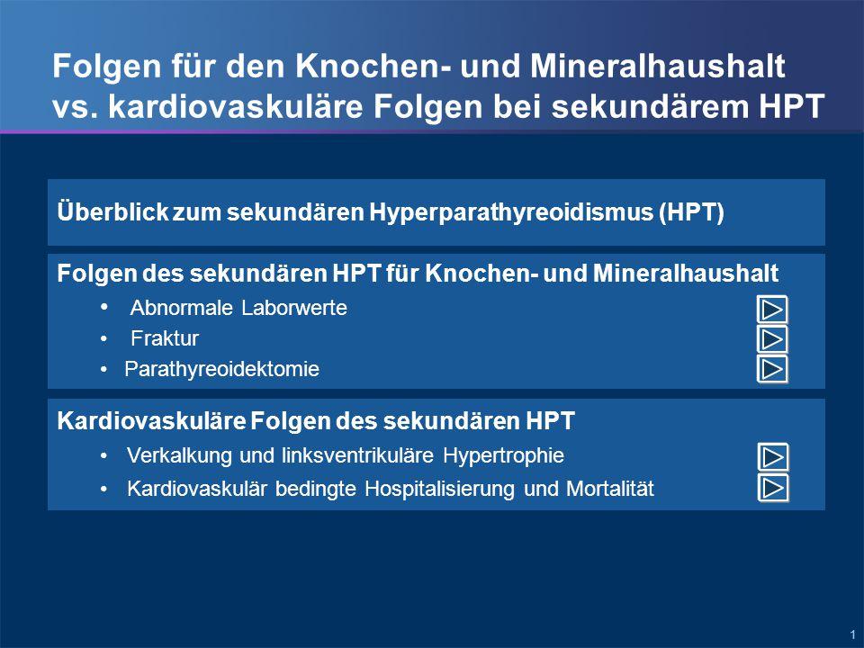 111 Kardiovaskuläre Folgen des sekundären HPT Verkalkung und linksventrikuläre Hypertrophie Kardiovaskulär bedingte Hospitalisierung und Mortalität Folgen für den Knochen- und Mineralhaushalt vs.