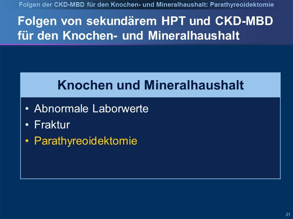 21 Folgen von sekundärem HPT und CKD-MBD für den Knochen- und Mineralhaushalt Knochen und Mineralhaushalt Abnormale Laborwerte Fraktur Parathyreoidektomie Folgen der CKD-MBD für den Knochen- und Mineralhaushalt: Parathyreoidektomie