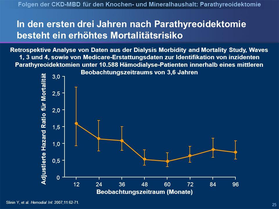 25 In den ersten drei Jahren nach Parathyreoidektomie besteht ein erhöhtes Mortalitätsrisiko Slinin Y, et al.