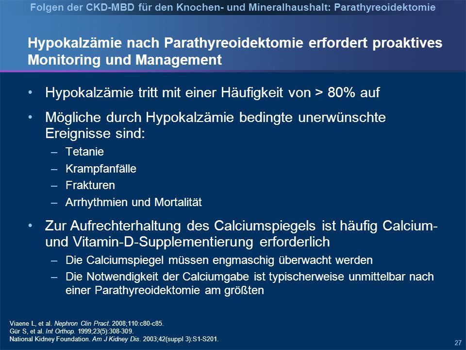 27 Hypokalzämie nach Parathyreoidektomie erfordert proaktives Monitoring und Management Hypokalzämie tritt mit einer Häufigkeit von > 80% auf Mögliche durch Hypokalzämie bedingte unerwünschte Ereignisse sind: –Tetanie –Krampfanfälle –Frakturen –Arrhythmien und Mortalität Zur Aufrechterhaltung des Calciumspiegels ist häufig Calcium- und Vitamin-D-Supplementierung erforderlich –Die Calciumspiegel müssen engmaschig überwacht werden –Die Notwendigkeit der Calciumgabe ist typischerweise unmittelbar nach einer Parathyreoidektomie am größten Viaene L, et al.