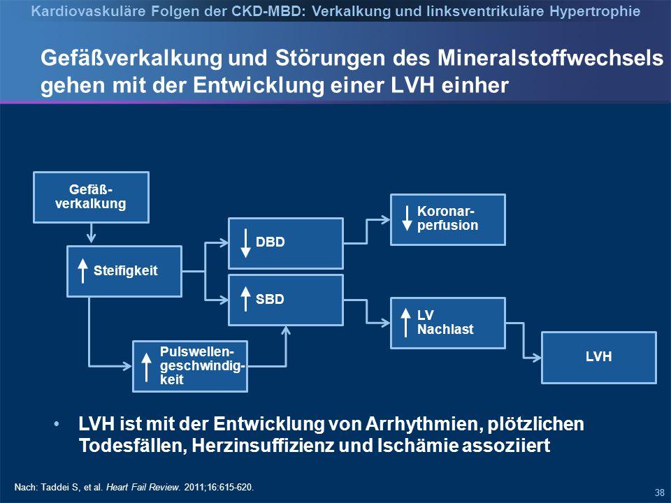 38 Gefäßverkalkung und Störungen des Mineralstoffwechsels gehen mit der Entwicklung einer LVH einher Nach: Taddei S, et al.