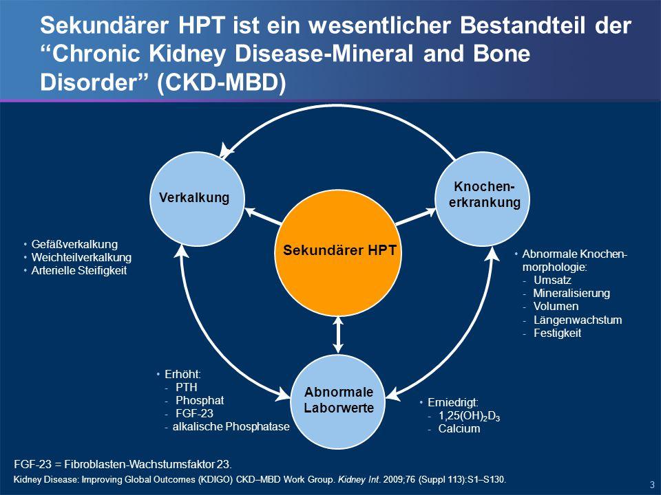 333 Sekundärer HPT ist ein wesentlicher Bestandteil der Chronic Kidney Disease-Mineral and Bone Disorder (CKD-MBD) Abnormale Knochen- morphologie: - Umsatz - Mineralisierung - Volumen - Längenwachstum - Festigkeit Gefäßverkalkung Weichteilverkalkung Arterielle Steifigkeit Erhöht: - PTH - Phosphat - FGF-23 -alkalische Phosphatase Erniedrigt: - 1,25(OH) 2 D 3 - Calcium Sekundärer HPT Knochen- erkrankung Verkalkung Abnormale Laborwerte Kidney Disease: Improving Global Outcomes (KDIGO) CKD–MBD Work Group.