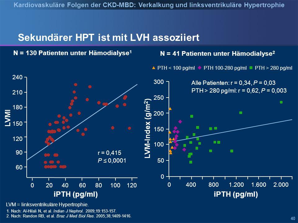 40 Sekundärer HPT ist mit LVH assoziiert N = 130 Patienten unter Hämodialyse 1 1.