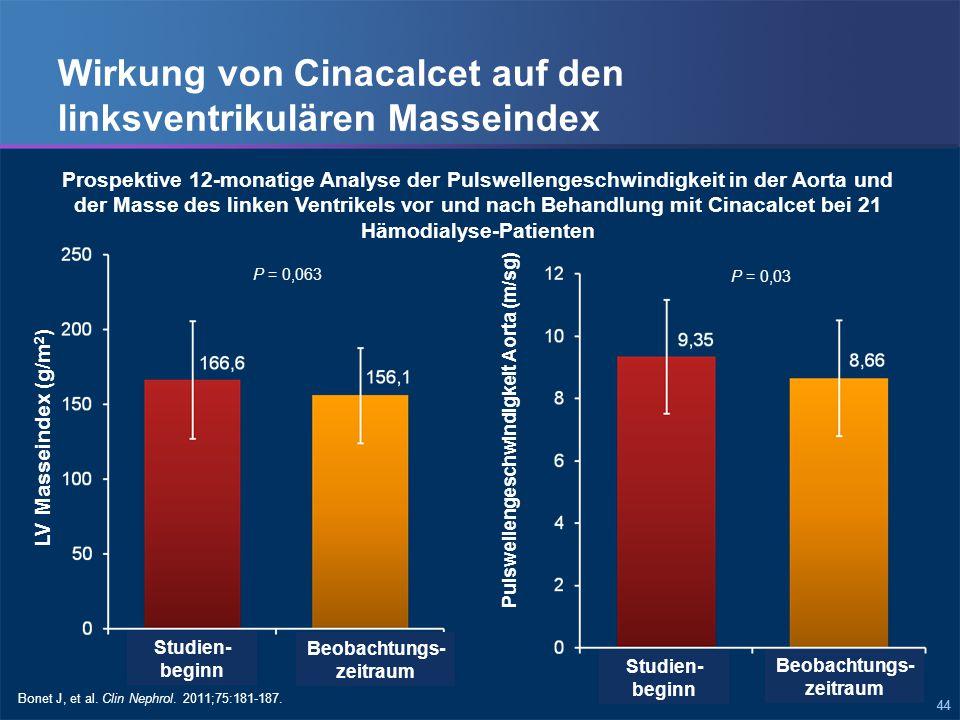 44 Wirkung von Cinacalcet auf den linksventrikulären Masseindex Bonet J, et al.