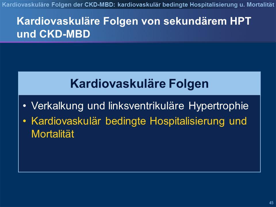 45 Kardiovaskuläre Folgen von sekundärem HPT und CKD-MBD Kardiovaskuläre Folgen Verkalkung und linksventrikuläre Hypertrophie Kardiovaskulär bedingte Hospitalisierung und Mortalität Kardiovaskuläre Folgen der CKD-MBD: kardiovaskulär bedingte Hospitalisierung u.