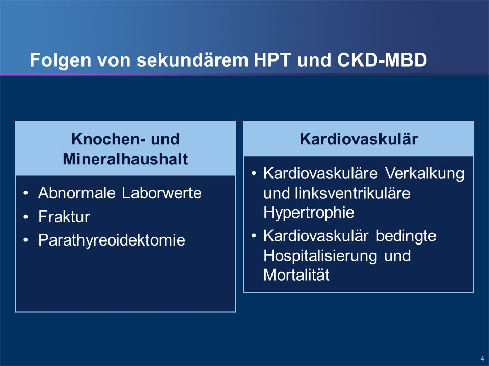 444 Folgen von sekundärem HPT und CKD-MBD Knochen- und Mineralhaushalt Abnormale Laborwerte Fraktur Parathyreoidektomie Kardiovaskulär Kardiovaskuläre Verkalkung und linksventrikuläre Hypertrophie Kardiovaskulär bedingte Hospitalisierung und Mortalität