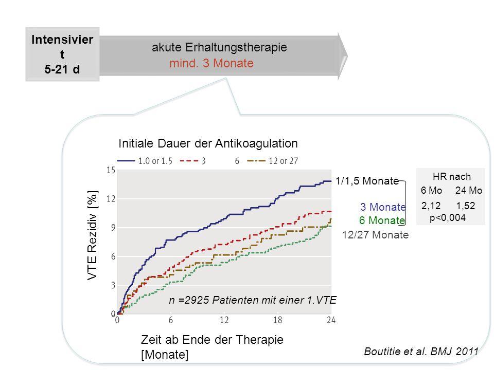 VTE Rezidiv nach Absetzen der Antikoagulation im 1.