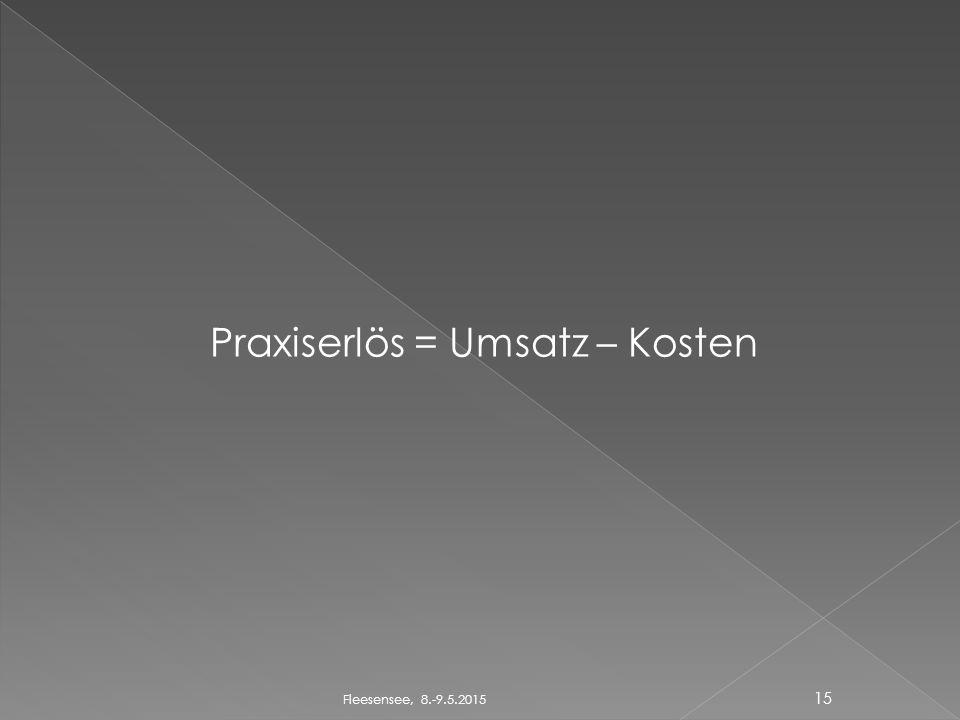 Praxiserlös = Umsatz – Kosten 15 Fleesensee, 8.-9.5.2015