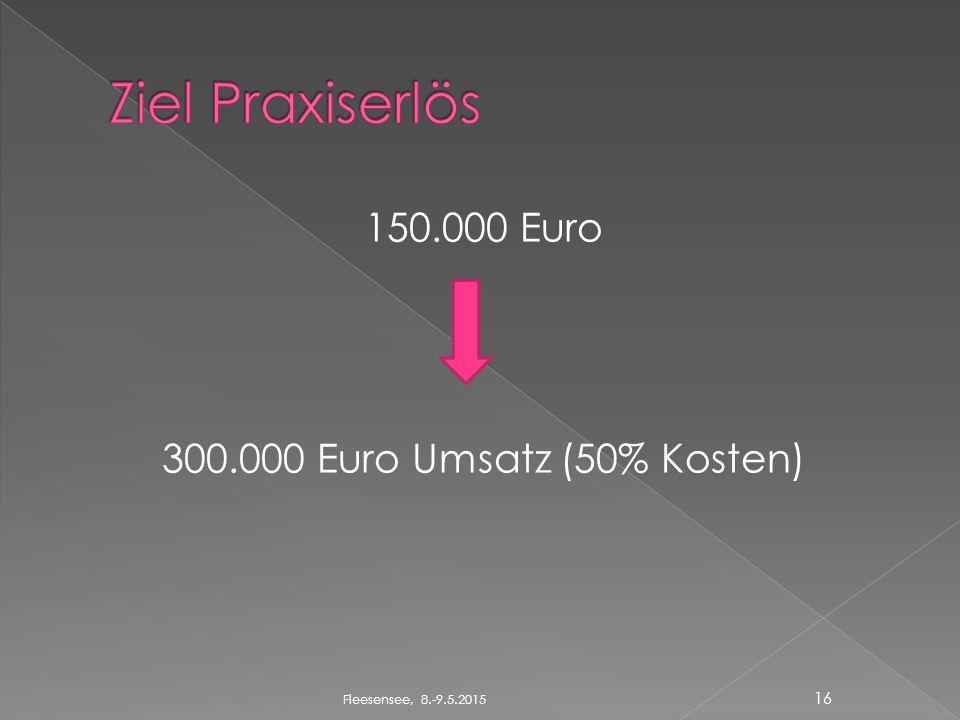 150.000 Euro 300.000 Euro Umsatz (50% Kosten) 16 Fleesensee, 8.-9.5.2015
