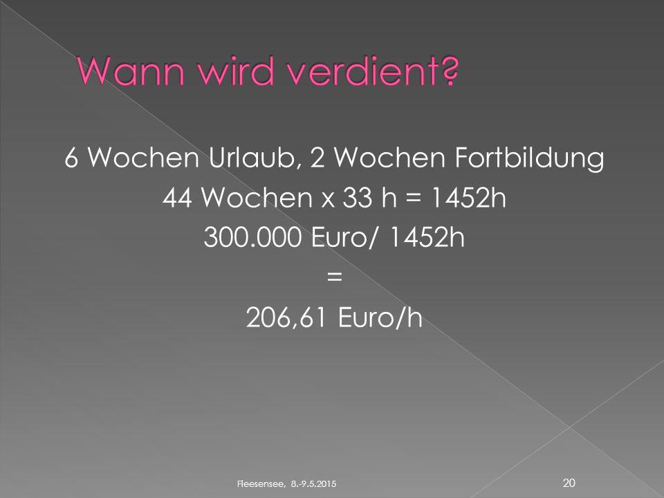 6 Wochen Urlaub, 2 Wochen Fortbildung 44 Wochen x 33 h = 1452h 300.000 Euro/ 1452h = 206,61 Euro/h 20 Fleesensee, 8.-9.5.2015