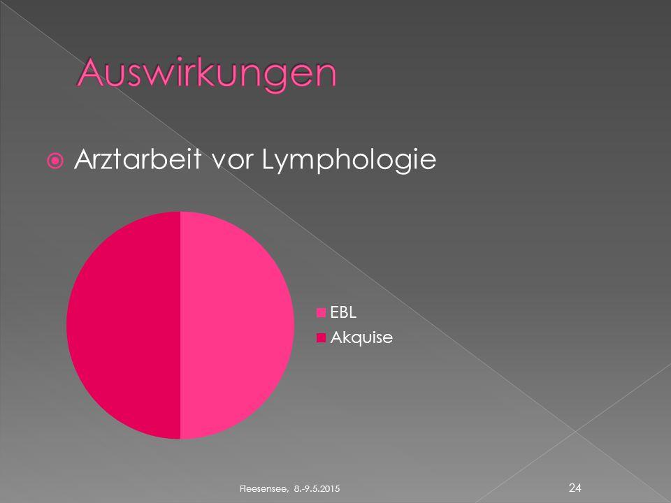  Arztarbeit vor Lymphologie Fleesensee, 8.-9.5.2015 24