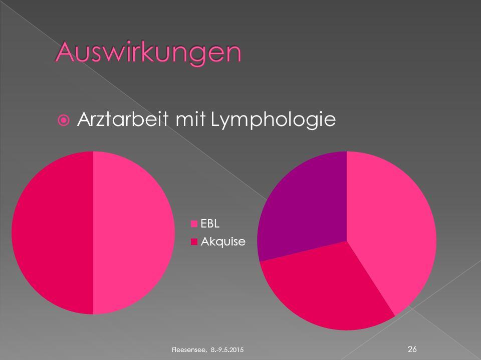  Arztarbeit mit Lymphologie Fleesensee, 8.-9.5.2015 26