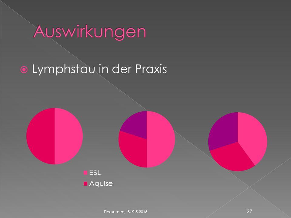  Lymphstau in der Praxis Fleesensee, 8.-9.5.2015 27