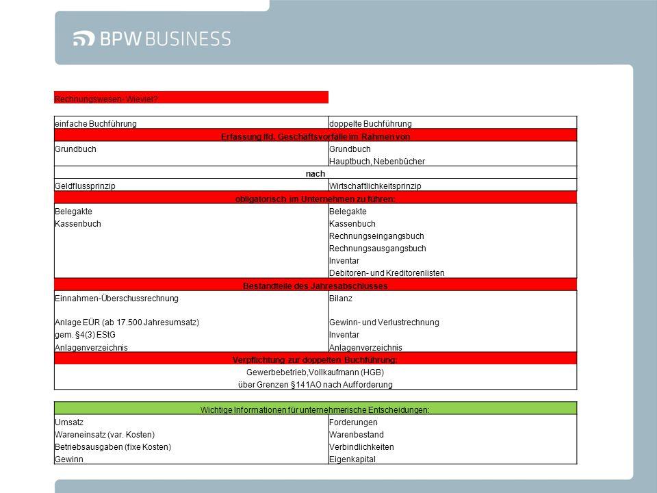 Rechnungswesen- Wieviel? einfache Buchführungdoppelte Buchführung Erfassung lfd. Geschäftsvorfälle im Rahmen von Grundbuch Hauptbuch, Nebenbücher nach
