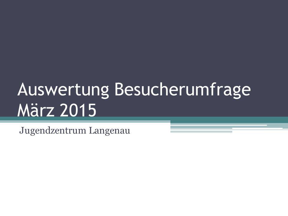 Auswertung Besucherumfrage März 2015 Jugendzentrum Langenau