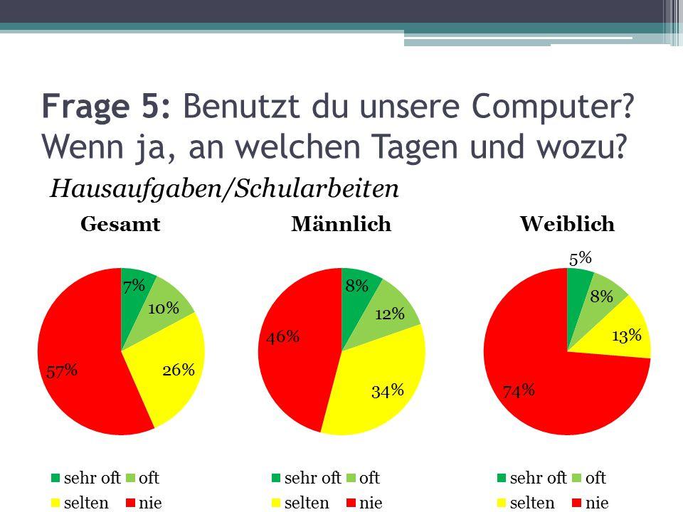 Frage 5: Benutzt du unsere Computer? Wenn ja, an welchen Tagen und wozu? Hausaufgaben/Schularbeiten