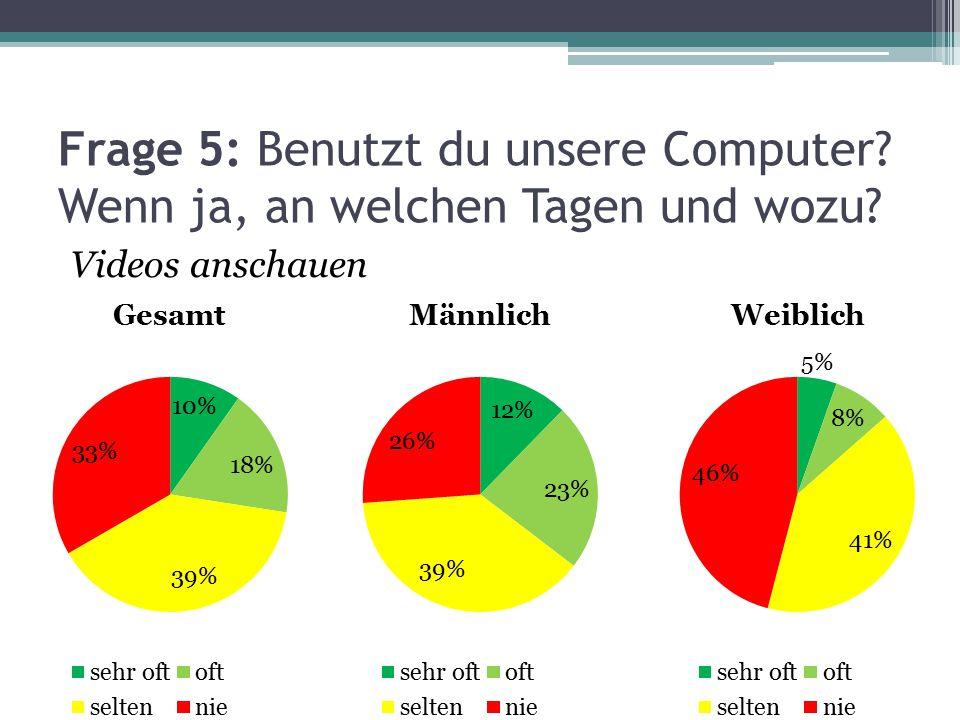 Frage 5: Benutzt du unsere Computer? Wenn ja, an welchen Tagen und wozu? Videos anschauen