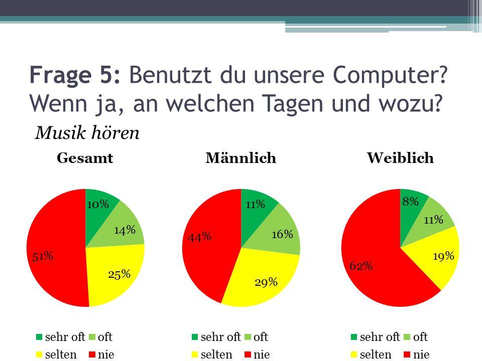 Frage 5: Benutzt du unsere Computer? Wenn ja, an welchen Tagen und wozu? Musik hören