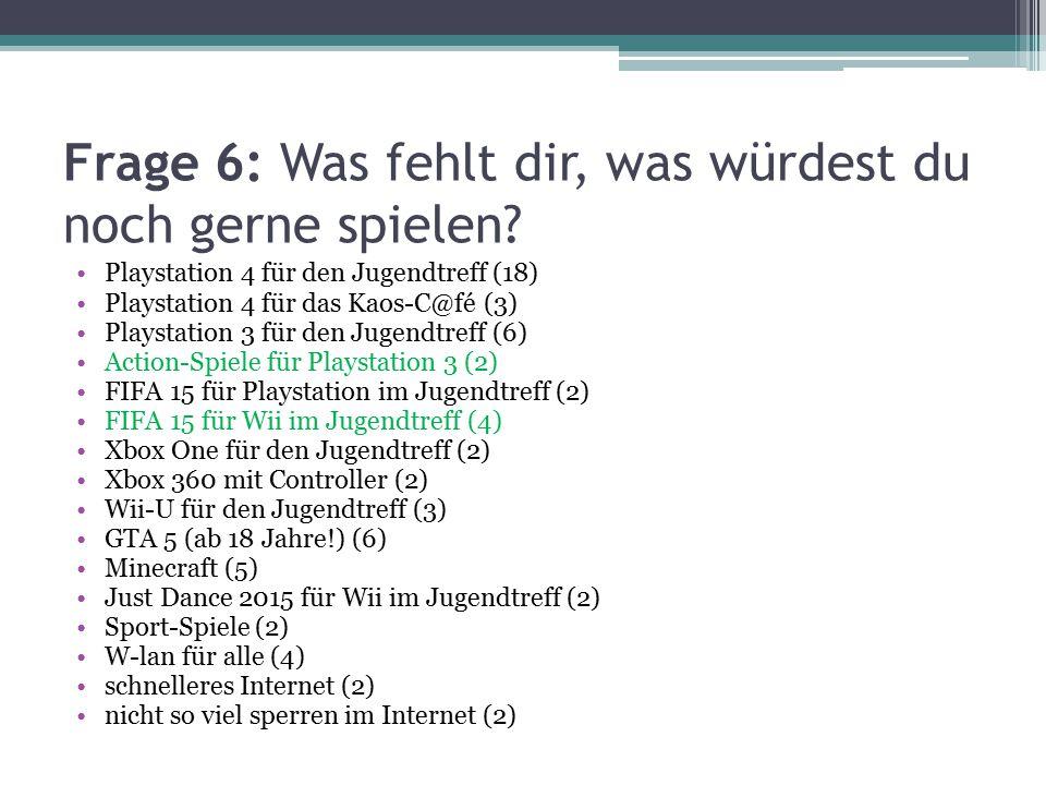 Frage 6: Was fehlt dir, was würdest du noch gerne spielen? Playstation 4 für den Jugendtreff (18) Playstation 4 für das Kaos-C@fé (3) Playstation 3 fü