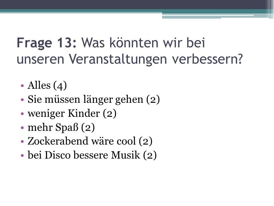 Frage 13: Was könnten wir bei unseren Veranstaltungen verbessern? Alles (4) Sie müssen länger gehen (2) weniger Kinder (2) mehr Spaß (2) Zockerabend w