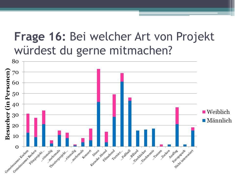 Frage 16: Bei welcher Art von Projekt würdest du gerne mitmachen?