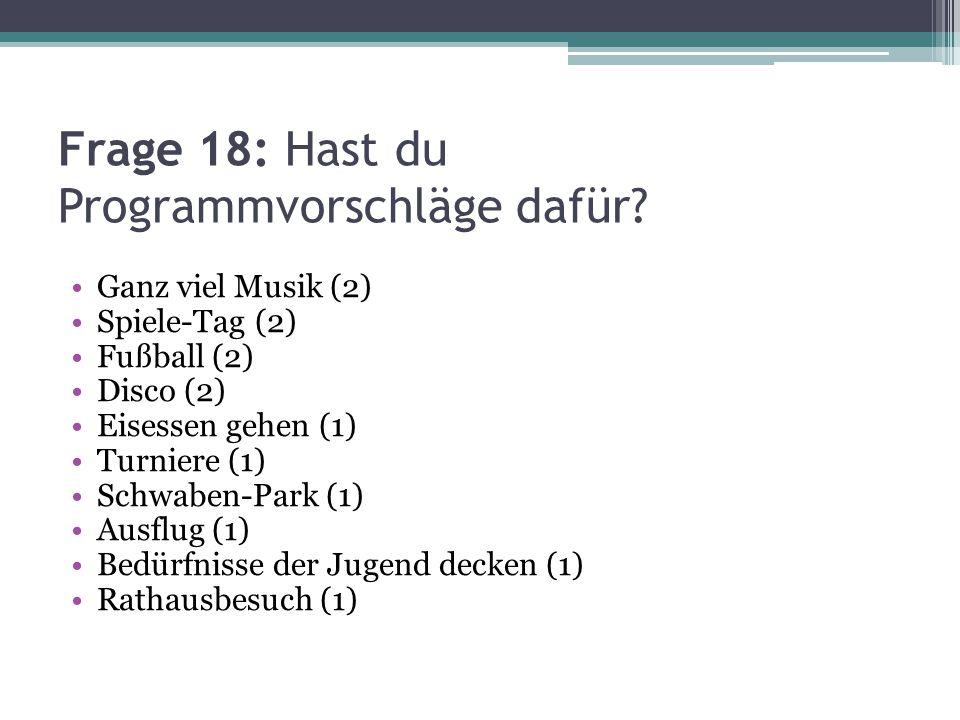 Frage 18: Hast du Programmvorschläge dafür? Ganz viel Musik (2) Spiele-Tag (2) Fußball (2) Disco (2) Eisessen gehen (1) Turniere (1) Schwaben-Park (1)