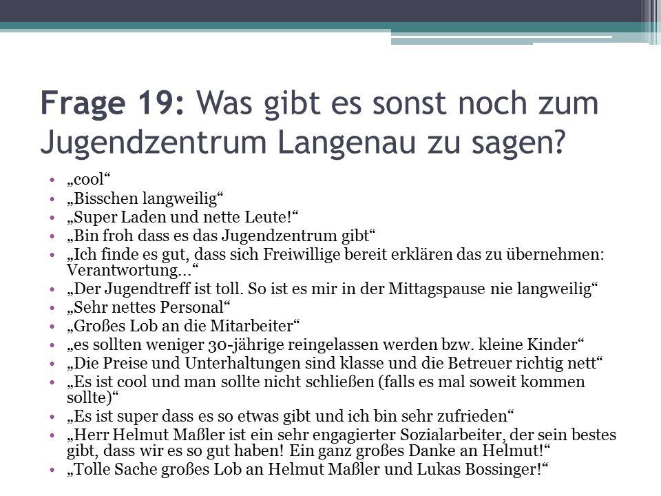 """Frage 19: Was gibt es sonst noch zum Jugendzentrum Langenau zu sagen? """"cool"""" """"Bisschen langweilig"""" """"Super Laden und nette Leute!"""" """"Bin froh dass es da"""