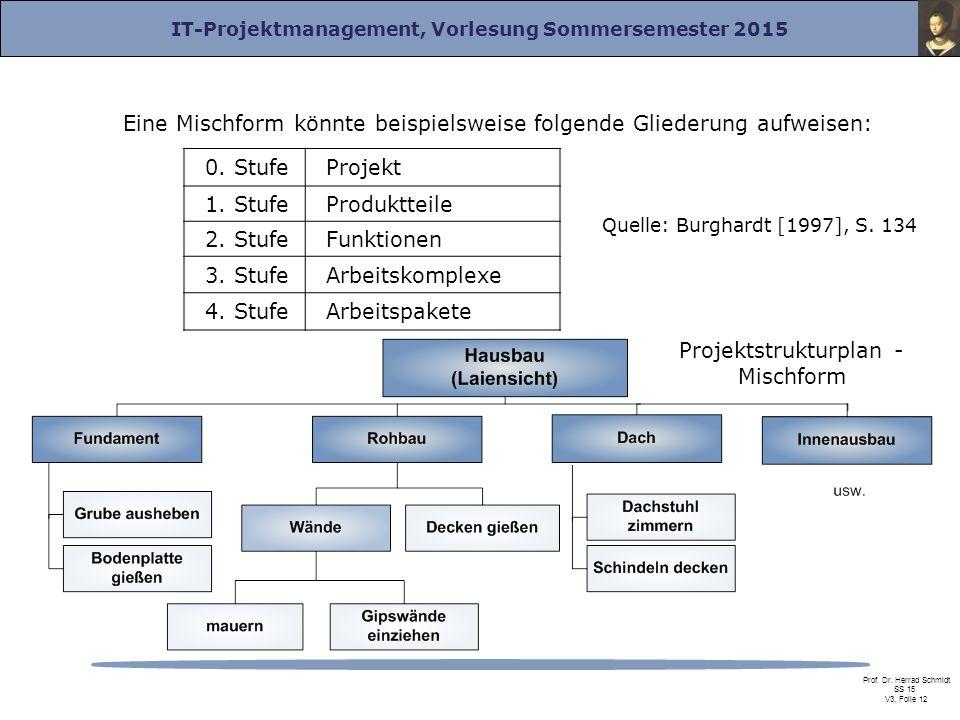 IT-Projektmanagement, Vorlesung Sommersemester 2015 Prof. Dr. Herrad Schmidt SS 15 V3, Folie 12 Eine Mischform könnte beispielsweise folgende Gliederu