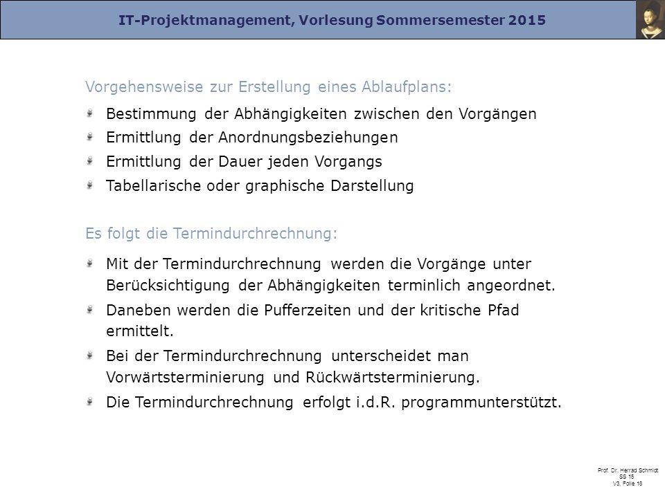 IT-Projektmanagement, Vorlesung Sommersemester 2015 Prof. Dr. Herrad Schmidt SS 15 V3, Folie 18 Vorgehensweise zur Erstellung eines Ablaufplans: Besti