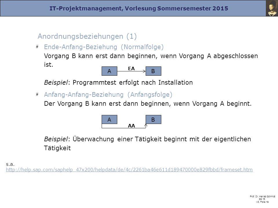 IT-Projektmanagement, Vorlesung Sommersemester 2015 Prof. Dr. Herrad Schmidt SS 15 V3, Folie 19 Anordnungsbeziehungen (1) Ende-Anfang-Beziehung (Norma