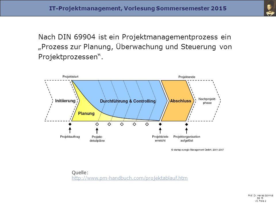 """IT-Projektmanagement, Vorlesung Sommersemester 2015 Prof. Dr. Herrad Schmidt SS 15 V3, Folie 2 Nach DIN 69904 ist ein Projektmanagementprozess ein """"Pr"""