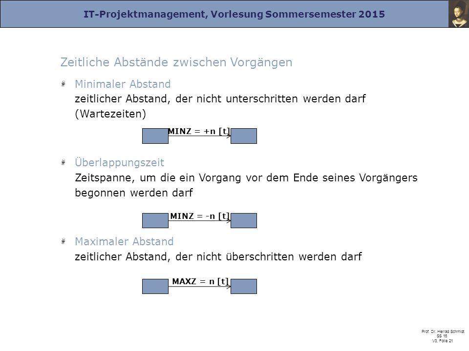 IT-Projektmanagement, Vorlesung Sommersemester 2015 Prof. Dr. Herrad Schmidt SS 15 V3, Folie 21 Zeitliche Abstände zwischen Vorgängen Minimaler Abstan