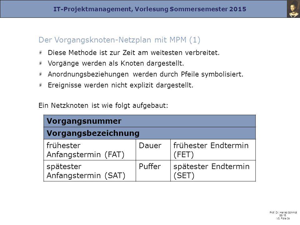 IT-Projektmanagement, Vorlesung Sommersemester 2015 Prof. Dr. Herrad Schmidt SS 15 V3, Folie 34 Der Vorgangsknoten-Netzplan mit MPM (1) Diese Methode