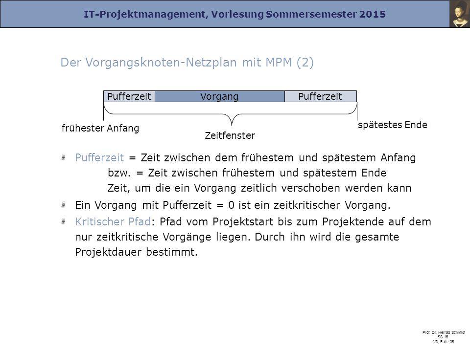 IT-Projektmanagement, Vorlesung Sommersemester 2015 Prof. Dr. Herrad Schmidt SS 15 V3, Folie 35 Der Vorgangsknoten-Netzplan mit MPM (2) Pufferzeit = Z