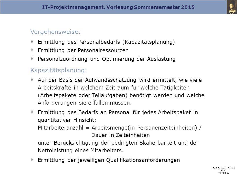IT-Projektmanagement, Vorlesung Sommersemester 2015 Prof. Dr. Herrad Schmidt SS 15 V3, Folie 39 Vorgehensweise: Ermittlung des Personalbedarfs (Kapazi
